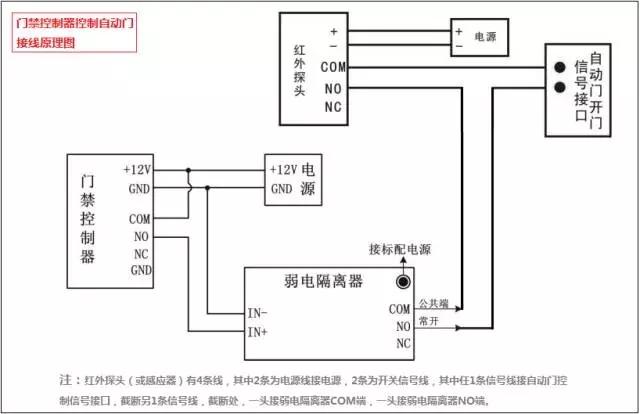 門禁控制器控制自動門接線原理圖