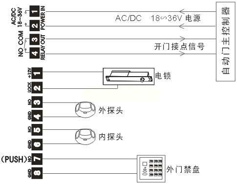 自動門感應器接線圖