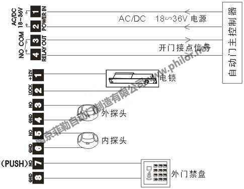 自动门感应器接线图