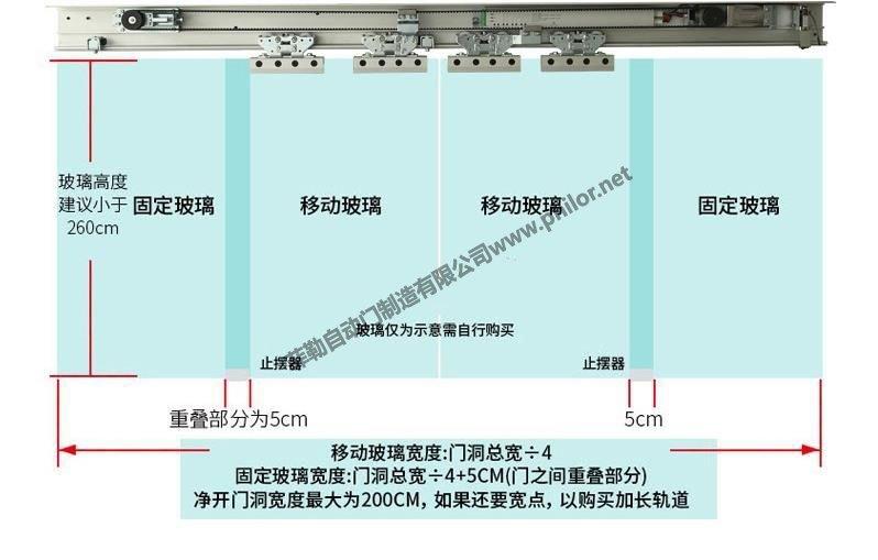 自動門控制器線路圖