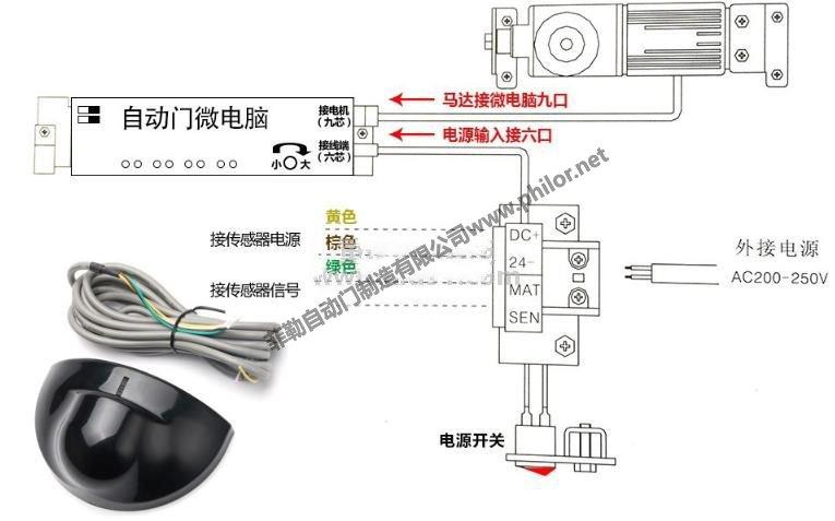 自動門控制器調試方法說明