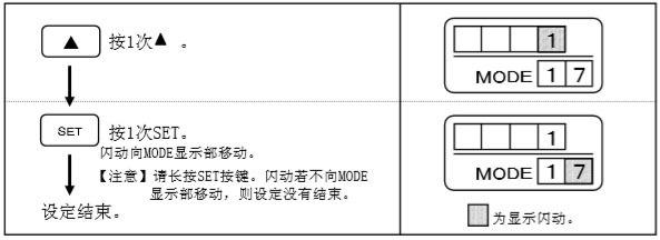 遙控器設定輔助光線傳感器-操作步驟(示圖)