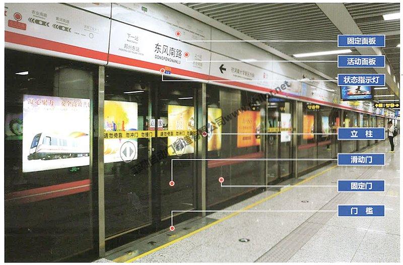 地鐵屏蔽門門體